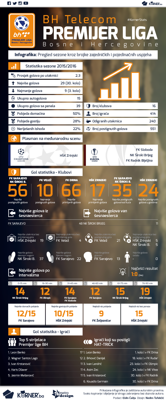 Infografika-final